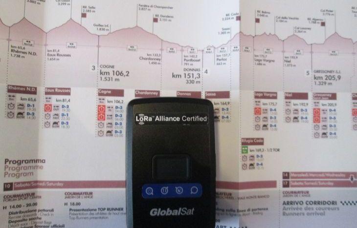 Il dispositivo GPS