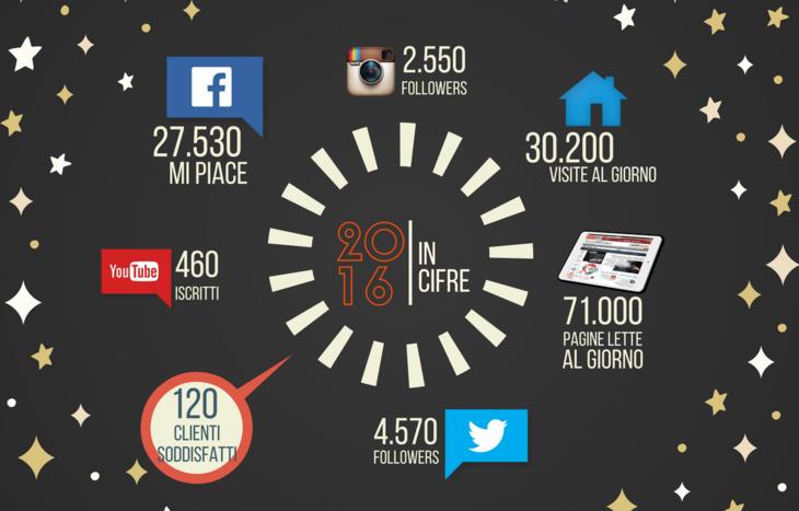 Infografica numeri Aostasera 2016