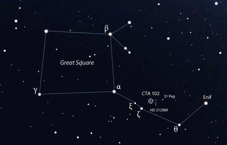 CTA 102 - Osservatorio